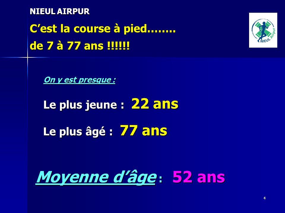 4 NIEUL AIRPUR Cest la course à pied……..de 7 à 77 ans !!!!!.