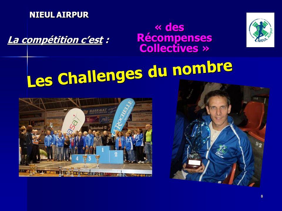 8 NIEUL AIRPUR La compétition cest : « des Récompenses Collectives » Les Challenges du nombre Les Challenges du nombre
