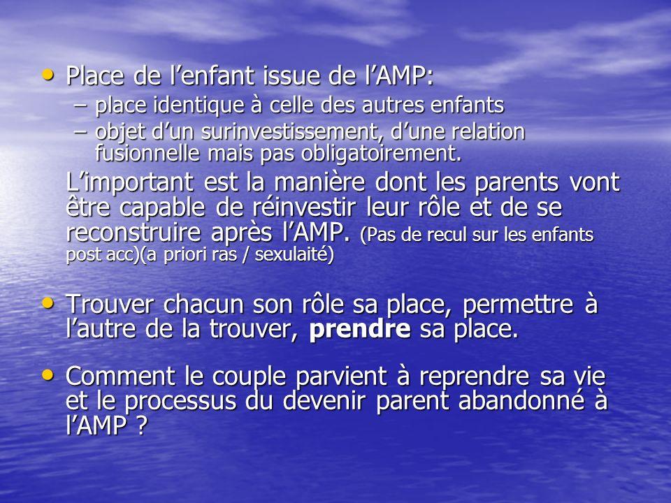 Place de lenfant issue de lAMP: Place de lenfant issue de lAMP: –place identique à celle des autres enfants –objet dun surinvestissement, dune relatio
