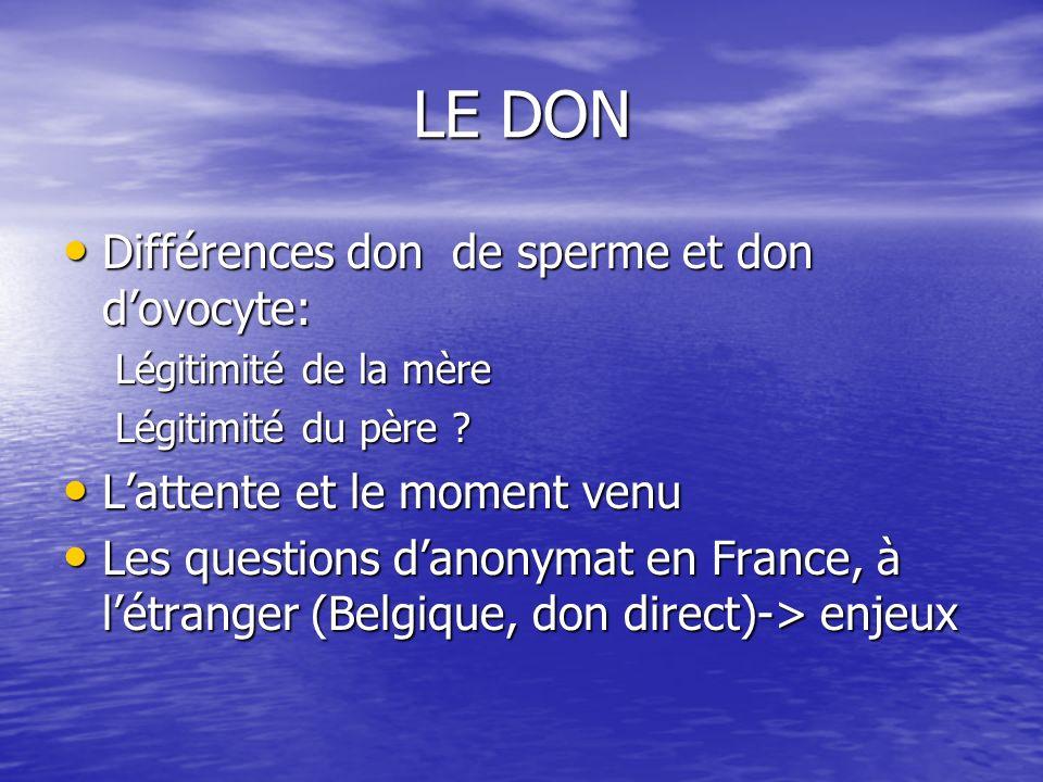 Différences don de sperme et don dovocyte: Différences don de sperme et don dovocyte: Légitimité de la mère Légitimité du père ? Lattente et le moment
