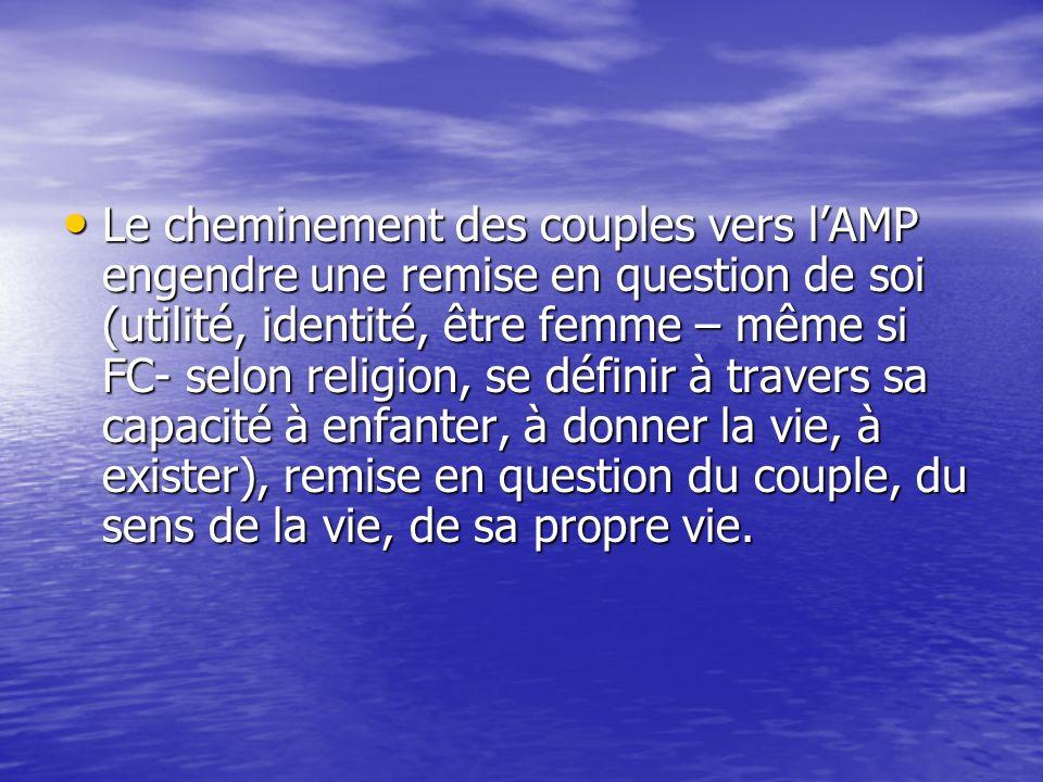 Le cheminement des couples vers lAMP engendre une remise en question de soi (utilité, identité, être femme – même si FC- selon religion, se définir à