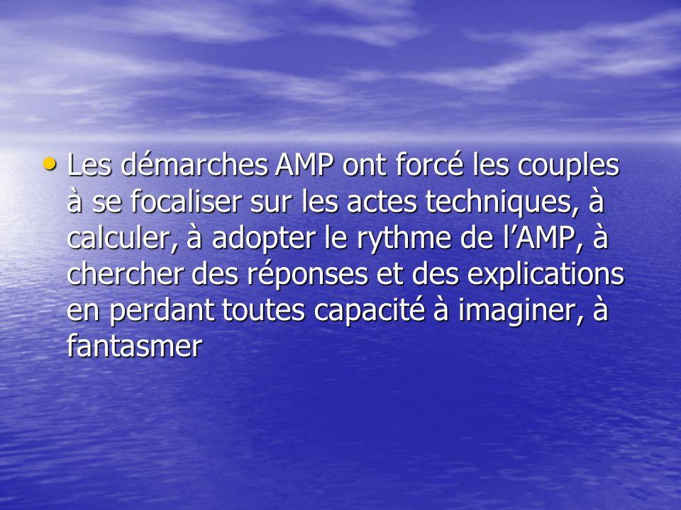 Les démarches AMP ont forcé les couples à se focaliser sur les actes techniques, à calculer, à adopter le rythme de lAMP, à chercher des réponses et d