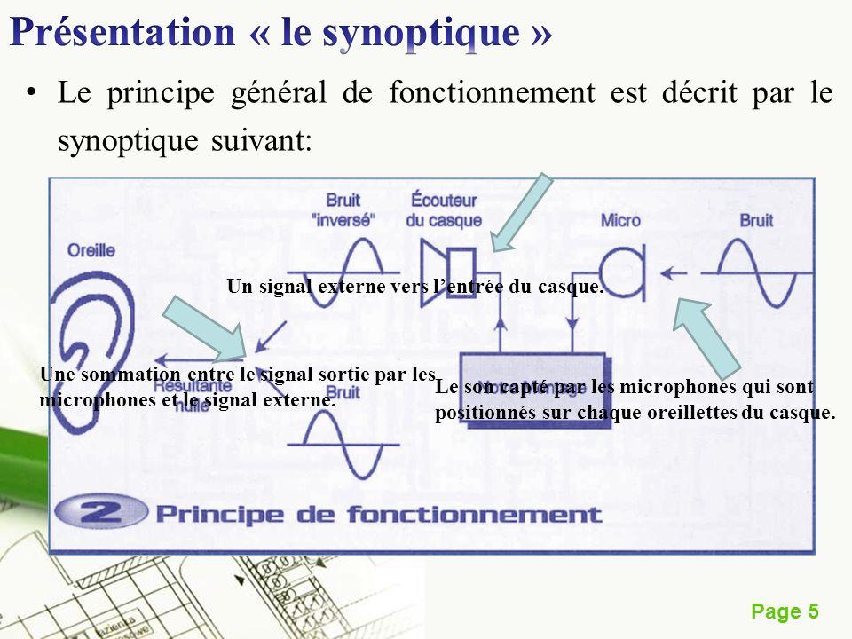 Page 5 Le principe général de fonctionnement est décrit par le synoptique suivant: Le son capté par les microphones qui sont positionnés sur chaque or