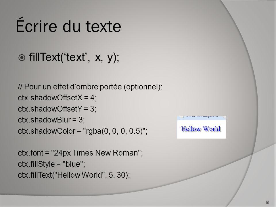 Écrire du texte fillText(text, x, y); // Pour un effet dombre portée (optionnel): ctx.shadowOffsetX = 4; ctx.shadowOffsetY = 3; ctx.shadowBlur = 3; ctx.shadowColor = rgba(0, 0, 0, 0.5) ; ctx.font = 24px Times New Roman ; ctx.fillStyle = blue ; ctx.fillText( Hellow World , 5, 30); 10