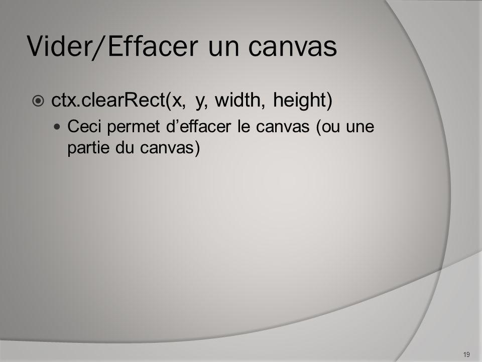 Vider/Effacer un canvas ctx.clearRect(x, y, width, height) Ceci permet deffacer le canvas (ou une partie du canvas) 19