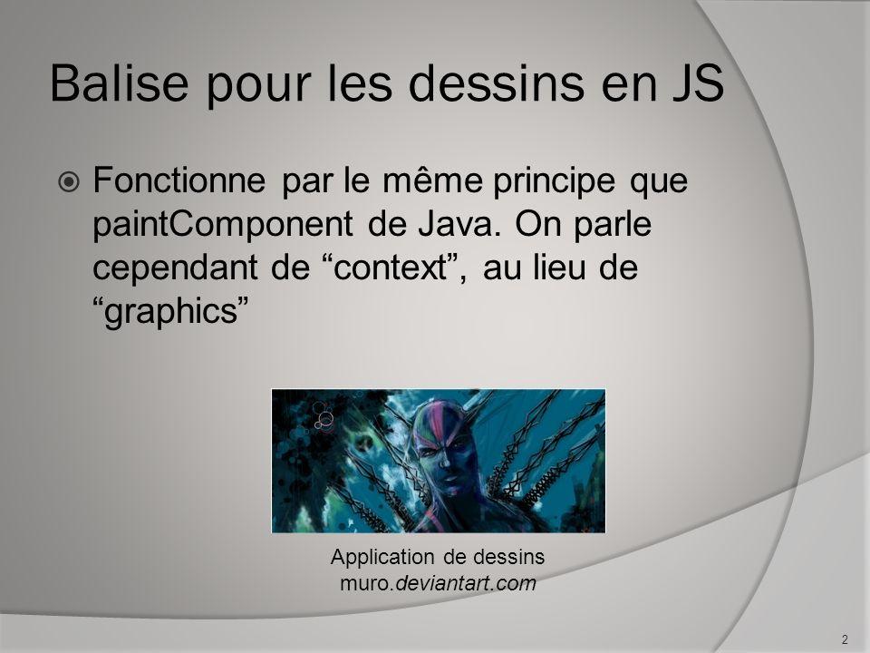 Balise pour les dessins en JS Fonctionne par le même principe que paintComponent de Java.