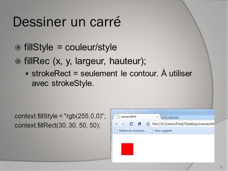Dessiner un carré fillStyle = couleur/style fillRec (x, y, largeur, hauteur); strokeRect = seulement le contour.