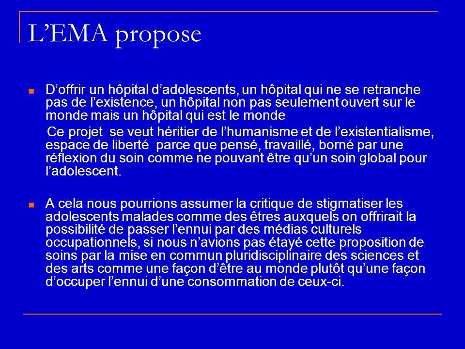 LEMA propose Doffrir un hôpital dadolescents, un hôpital qui ne se retranche pas de lexistence, un hôpital non pas seulement ouvert sur le monde mais