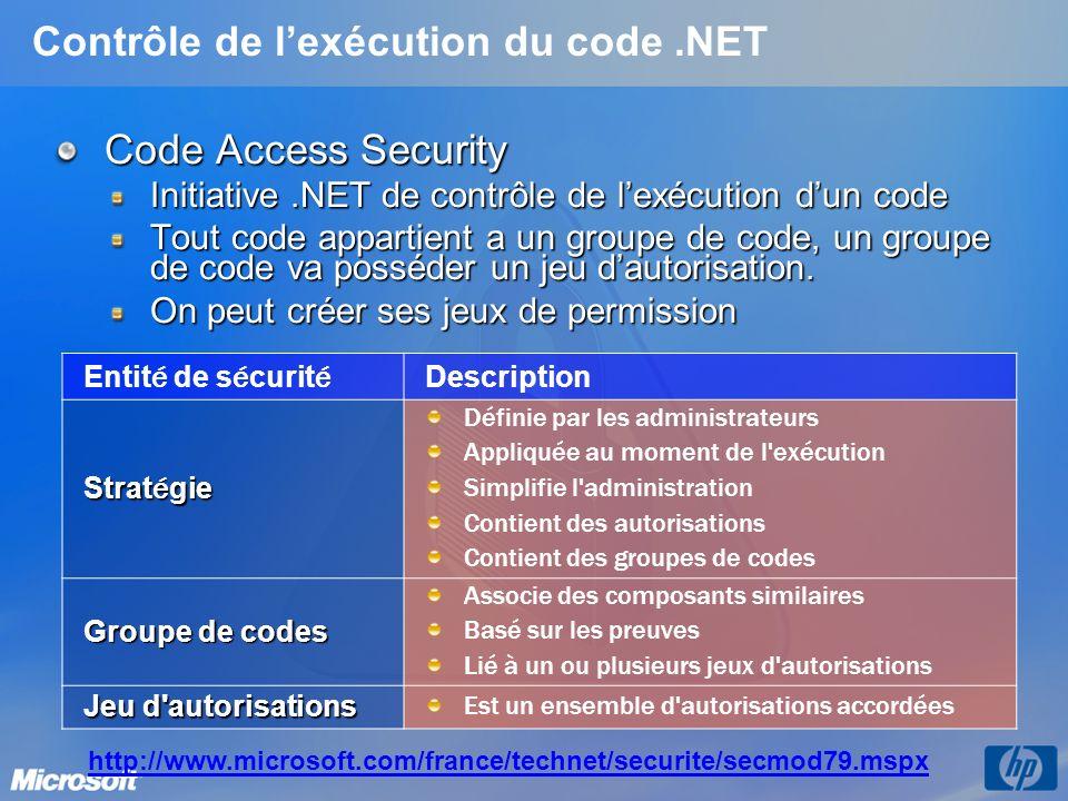 Contrôle de lexécution du code.NET Code Access Security Initiative.NET de contrôle de lexécution dun code Tout code appartient a un groupe de code, un groupe de code va posséder un jeu dautorisation.