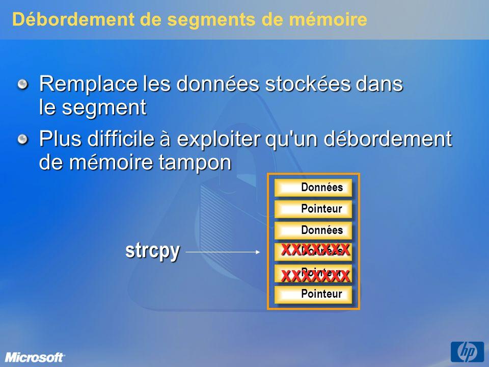 Débordement de segments de mémoire Remplace les donn é es stock é es dans le segment Plus difficile à exploiter qu un d é bordement de m é moire tampon Données Pointeur Données Pointeur strcpy xxxxxxx xxxxxxx