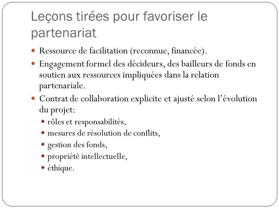 Leçons tirées pour favoriser le partenariat Ressource de facilitation (reconnue, financée). Engagement formel des décideurs, des bailleurs de fonds en