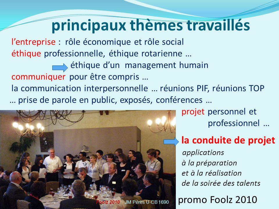 principaux thèmes travaillés lentreprise : rôle économique et rôle social éthique professionnelle, éthique rotarienne … éthique dun management humain
