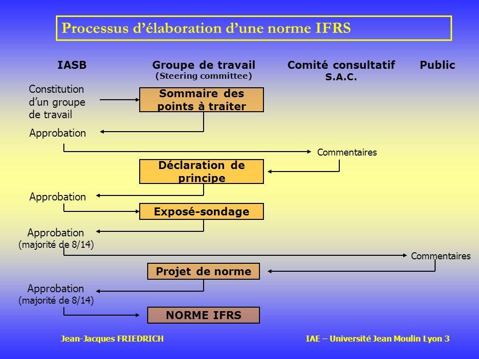 Jean-Jacques FRIEDRICH IAE – Université Jean Moulin Lyon 3 Processus délaboration dune norme IFRS Sommaire des points à traiter IASBGroupe de travail (Steering committee) Comité consultatif S.A.C.