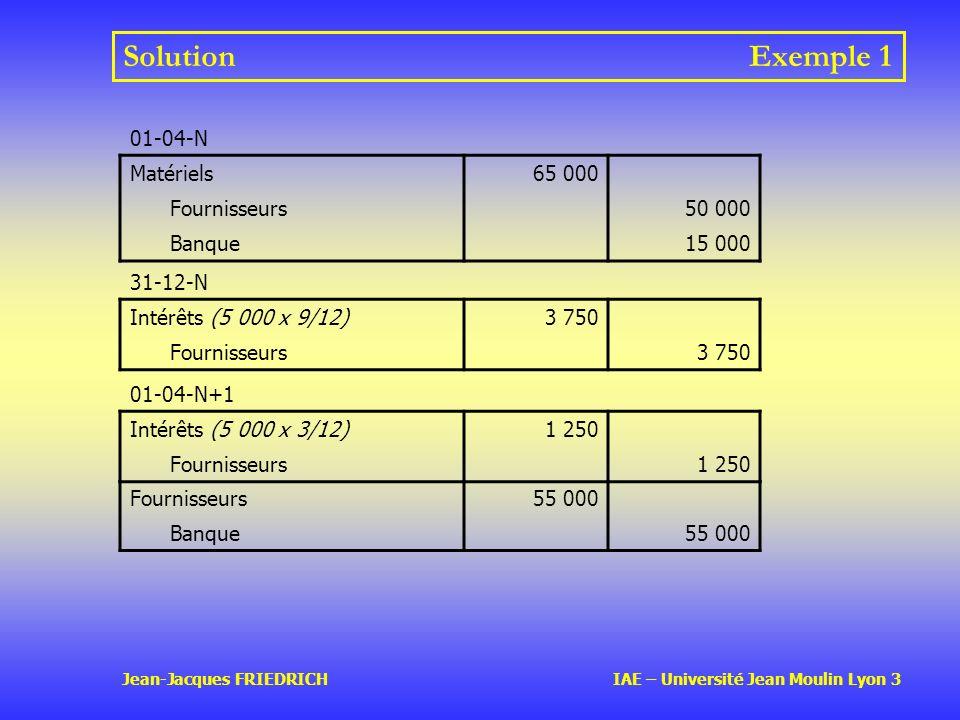 Jean-Jacques FRIEDRICH IAE – Université Jean Moulin Lyon 3 SolutionExemple 1 01-04-N Matériels65 000 Fournisseurs50 000 Banque15 000 31-12-N Intérêts (5 000 x 9/12)3 750 Fournisseurs3 750 01-04-N+1 Intérêts (5 000 x 3/12)1 250 Fournisseurs1 250 Fournisseurs55 000 Banque55 000