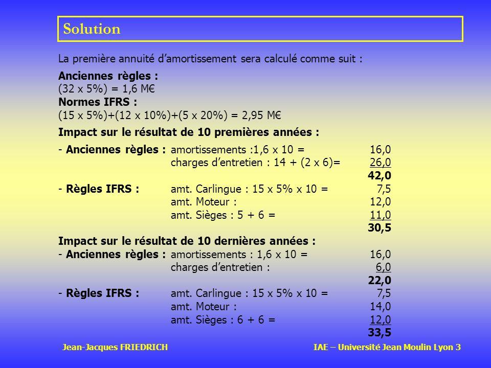 Jean-Jacques FRIEDRICH IAE – Université Jean Moulin Lyon 3 Solution La première annuité damortissement sera calculé comme suit : Anciennes règles : (32 x 5%) = 1,6 M Normes IFRS : (15 x 5%)+(12 x 10%)+(5 x 20%) = 2,95 M Impact sur le résultat de 10 premières années : - Anciennes règles :amortissements :1,6 x 10 =16,0 charges dentretien : 14 + (2 x 6)=26,0 42,0 - Règles IFRS :amt.