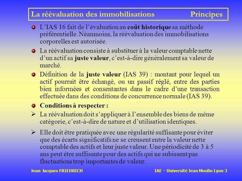 Jean-Jacques FRIEDRICH IAE – Université Jean Moulin Lyon 3 La réévaluation des immobilisationsPrincipes LIAS 16 fait de lévaluation au coût historique sa méthode préférentielle.