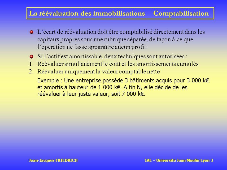 Jean-Jacques FRIEDRICH IAE – Université Jean Moulin Lyon 3 La réévaluation des immobilisations Comptabilisation Lécart de réévaluation doit être comptabilisé directement dans les capitaux propres sous une rubrique séparée, de façon à ce que lopération ne fasse apparaître aucun profit.