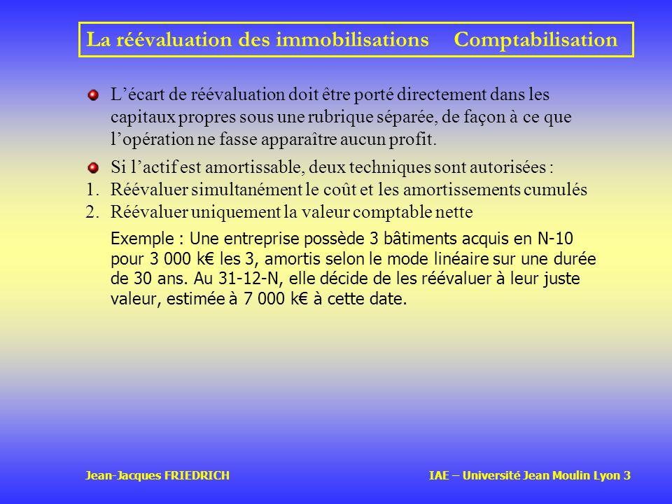 Jean-Jacques FRIEDRICH IAE – Université Jean Moulin Lyon 3 La réévaluation des immobilisations Comptabilisation Lécart de réévaluation doit être porté directement dans les capitaux propres sous une rubrique séparée, de façon à ce que lopération ne fasse apparaître aucun profit.