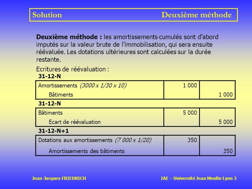 Jean-Jacques FRIEDRICH IAE – Université Jean Moulin Lyon 3 SolutionDeuxième méthode 31-12-N Bâtiments5 000 Ecart de réévaluation5 000 Deuxième méthode : les amortissements cumulés sont dabord imputés sur la valeur brute de limmobilisation, qui sera ensuite réévaluée.