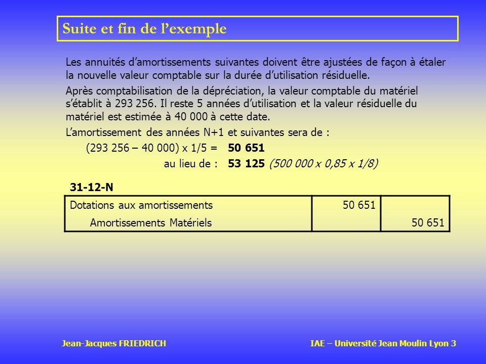 Jean-Jacques FRIEDRICH IAE – Université Jean Moulin Lyon 3 Suite et fin de lexemple Les annuités damortissements suivantes doivent être ajustées de façon à étaler la nouvelle valeur comptable sur la durée dutilisation résiduelle.