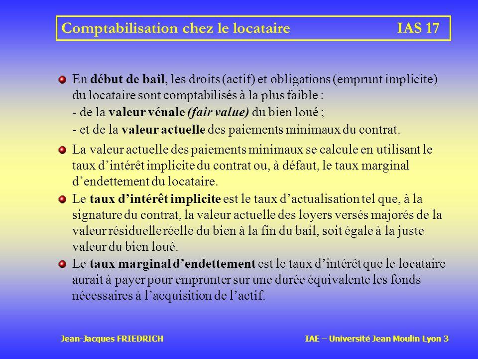 Jean-Jacques FRIEDRICH IAE – Université Jean Moulin Lyon 3 Comptabilisation chez le locataire IAS 17 En début de bail, les droits (actif) et obligations (emprunt implicite) du locataire sont comptabilisés à la plus faible : - de la valeur vénale (fair value) du bien loué ; - et de la valeur actuelle des paiements minimaux du contrat.