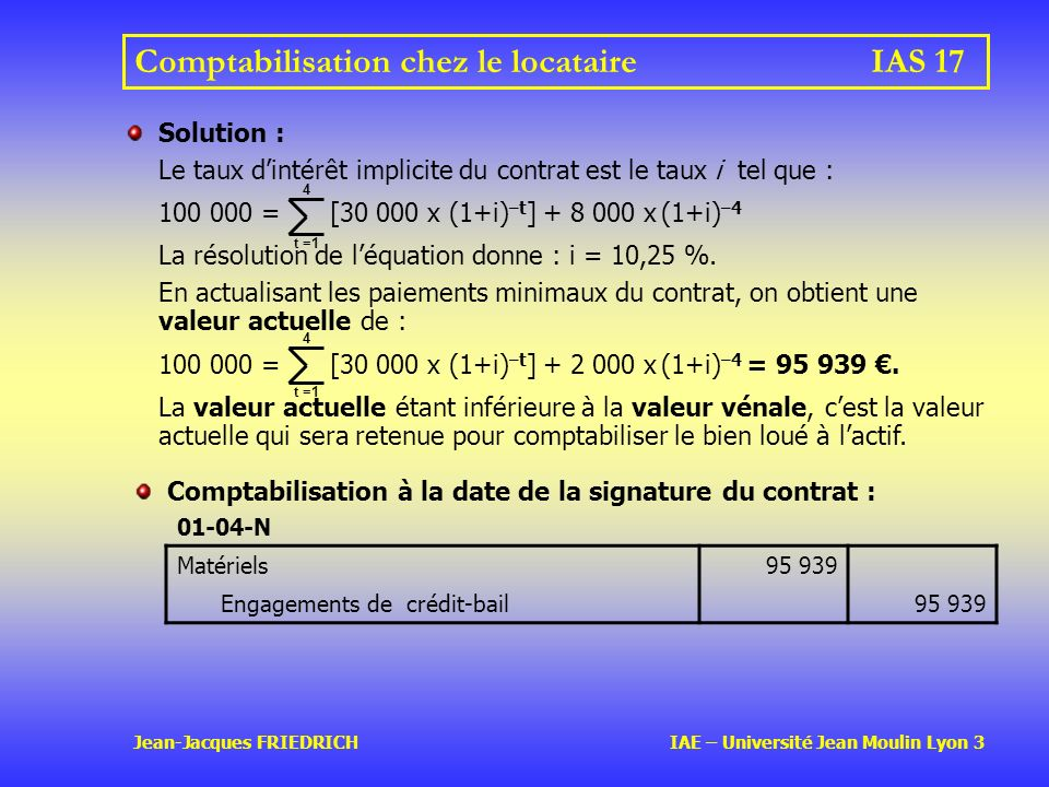 Jean-Jacques FRIEDRICH IAE – Université Jean Moulin Lyon 3 Comptabilisation chez le locataireIAS 17 Solution : Le taux dintérêt implicite du contrat e