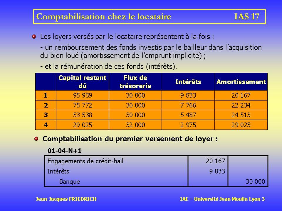 Jean-Jacques FRIEDRICH IAE – Université Jean Moulin Lyon 3 Comptabilisation chez le locataireIAS 17 Les loyers versés par le locataire représentent à la fois : - un remboursement des fonds investis par le bailleur dans lacquisition du bien loué (amortissement de lemprunt implicite) ; - et la rémunération de ces fonds (intérêts).