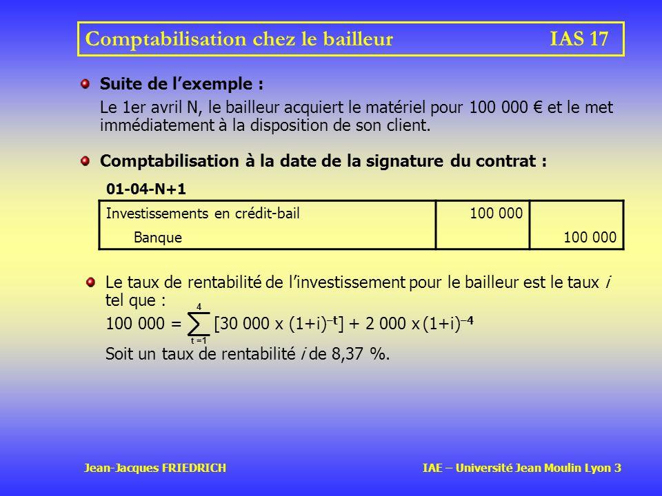 Jean-Jacques FRIEDRICH IAE – Université Jean Moulin Lyon 3 Comptabilisation chez le bailleurIAS 17 Suite de lexemple : Le 1er avril N, le bailleur acquiert le matériel pour 100 000 et le met immédiatement à la disposition de son client.