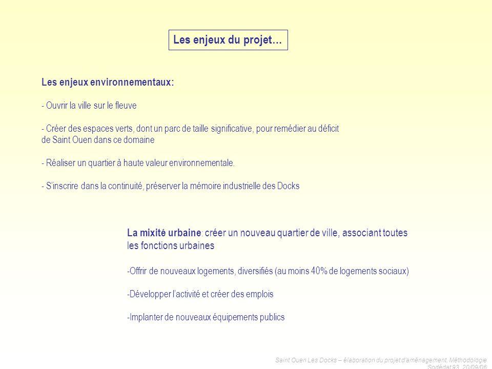 Saint Ouen Les Docks – élaboration du projet daménagement, Méthodologie Sodédat 93, 20/09/06 Les enjeux environnementaux: - Ouvrir la ville sur le fle