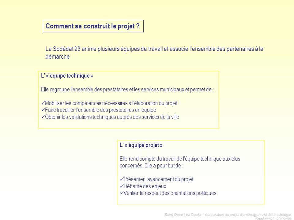 Saint Ouen Les Docks – élaboration du projet daménagement, Méthodologie Sodédat 93, 20/09/06 Comment se construit le projet ? La Sodédat 93 anime plus