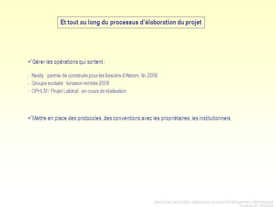 Saint Ouen Les Docks – élaboration du projet daménagement, Méthodologie Sodédat 93, 20/09/06 Gérer les opérations qui sortent : - Nexity : permis de c