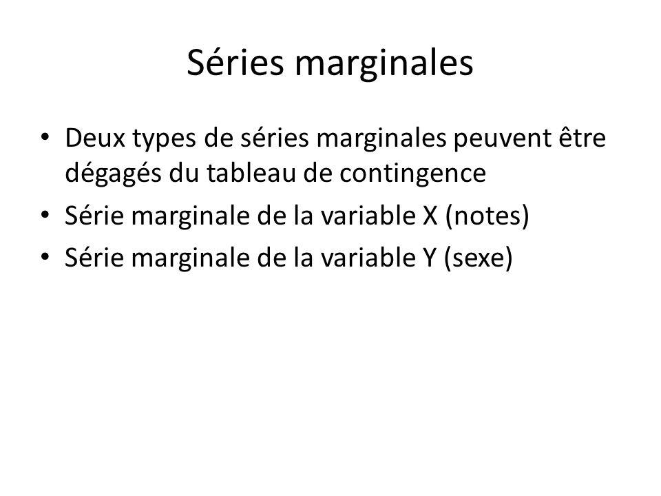 Séries marginales Deux types de séries marginales peuvent être dégagés du tableau de contingence Série marginale de la variable X (notes) Série margin