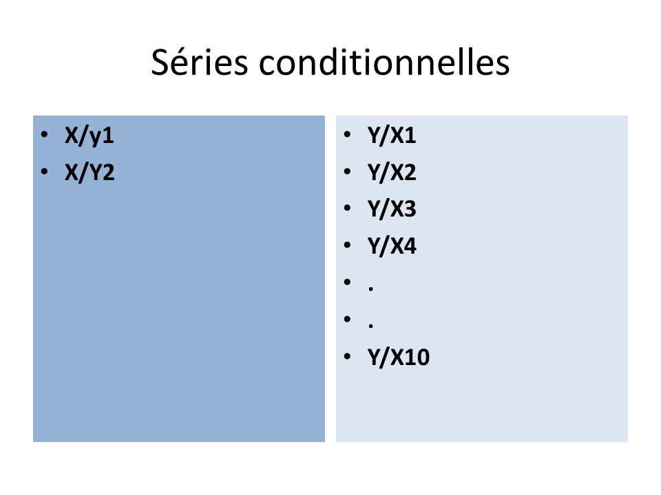 Séries conditionnelles X/y1 X/Y2 Y/X1 Y/X2 Y/X3 Y/X4.. Y/X10