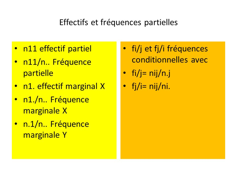 Effectifs et fréquences partielles n11 effectif partiel n11/n.. Fréquence partielle n1. effectif marginal X n1./n.. Fréquence marginale X n.1/n.. Fréq