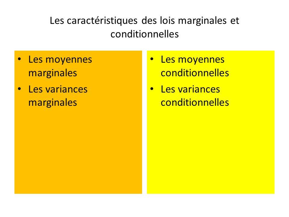 Les caractéristiques des lois marginales et conditionnelles Les moyennes marginales Les variances marginales Les moyennes conditionnelles Les variance