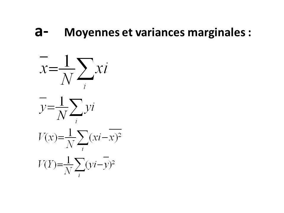 a- Moyennes et variances marginales :