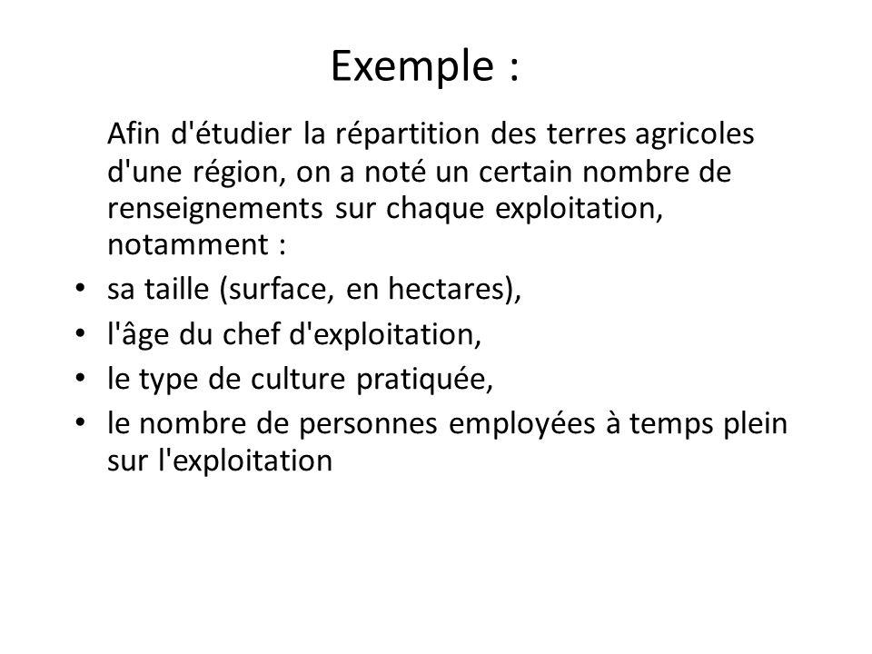 Exemple : Afin d'étudier la répartition des terres agricoles d'une région, on a noté un certain nombre de renseignements sur chaque exploitation, nota