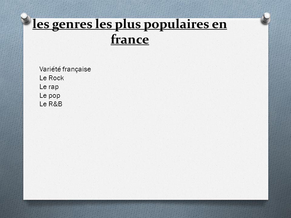 les genres les plus populaires en france Variété française Le Rock Le rap Le pop Le R&B