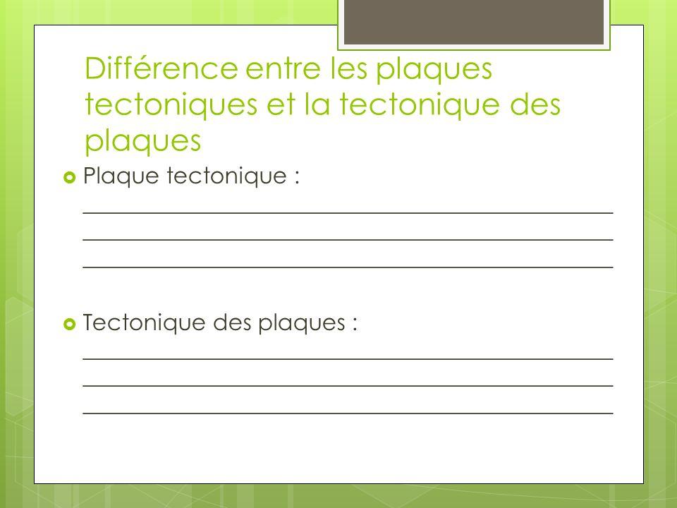 Différence entre les plaques tectoniques et la tectonique des plaques Plaque tectonique : _______________________________________________ _______________________________________________ _______________________________________________ Tectonique des plaques : _______________________________________________ _______________________________________________ _______________________________________________