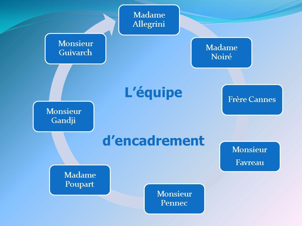 Madame Allegrini Madame Poupart Madame Noiré Monsieur Favreau Frère Cannes Monsieur Gandji Monsieur Guivarch Monsieur Pennec Léquipe dencadrement