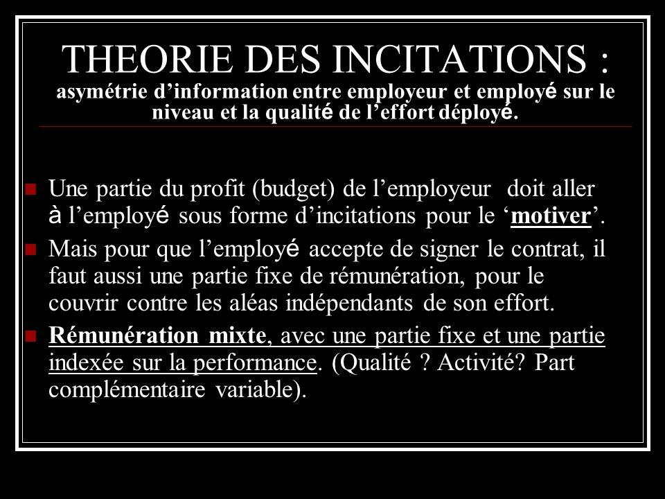 THEORIE DES INCITATIONS : asymétrie dinformation entre employeur et employ é sur le niveau et la qualit é de leffort déploy é.