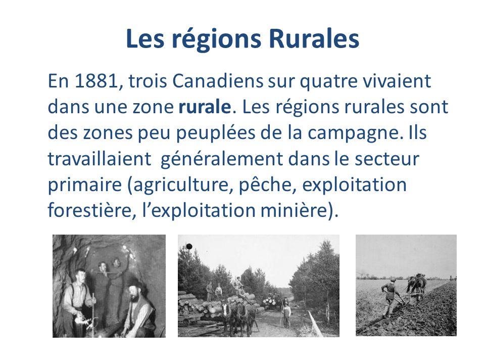 Les régions Rurales En 1881, trois Canadiens sur quatre vivaient dans une zone rurale. Les régions rurales sont des zones peu peuplées de la campagne.
