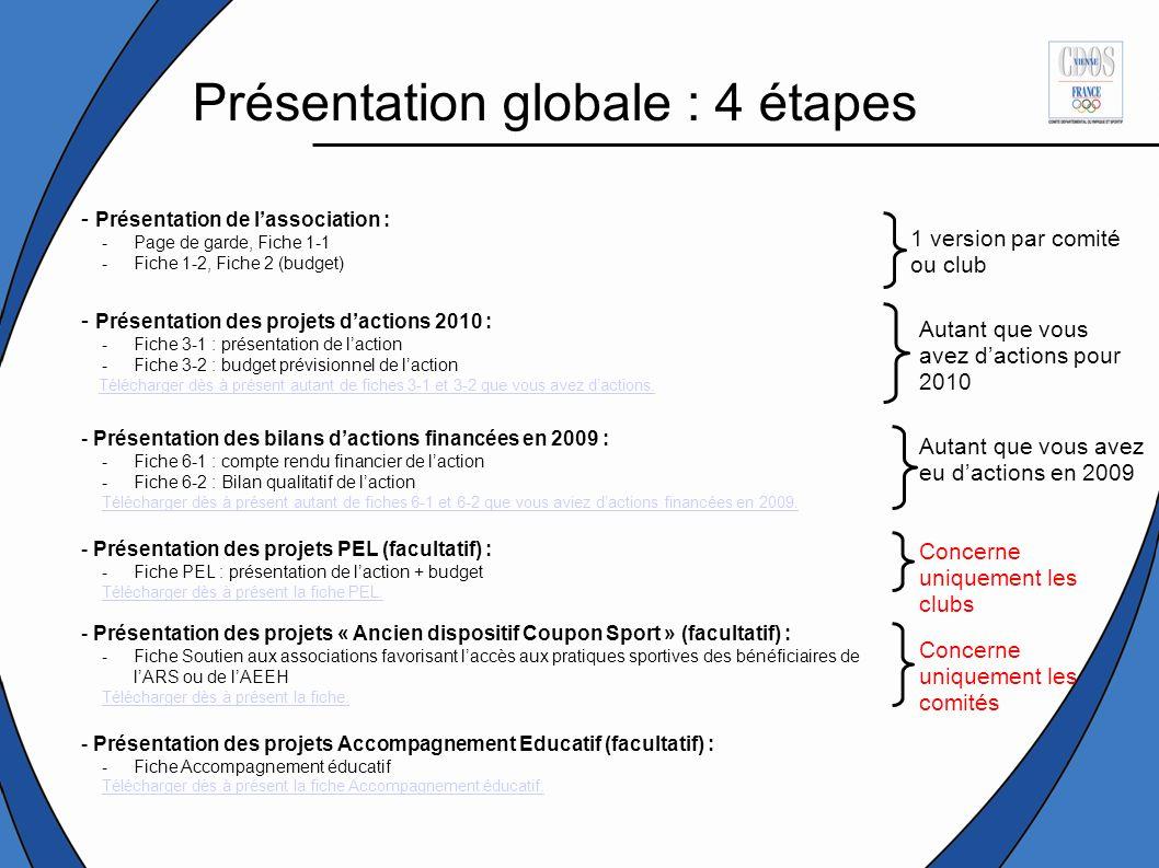 Présentation globale : 4 étapes - Présentation de lassociation : -Page de garde, Fiche 1-1 -Fiche 1-2, Fiche 2 (budget) - Présentation des projets dactions 2010 : -Fiche 3-1 : présentation de laction -Fiche 3-2 : budget prévisionnel de laction Télécharger dès à présent autant de fiches 3-1 et 3-2 que vous avez dactions.