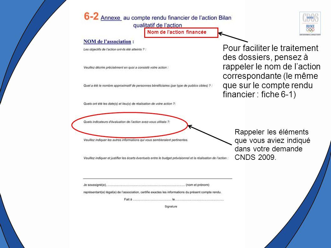 Nom de laction financée Pour faciliter le traitement des dossiers, pensez à rappeler le nom de laction correspondante (le même que sur le compte rendu financier : fiche 6-1) Rappeler les éléments que vous aviez indiqué dans votre demande CNDS 2009.