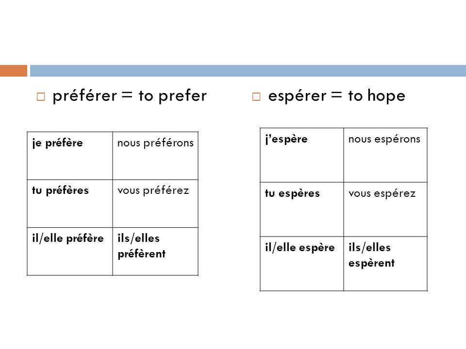 préférer = to prefer espérer = to hope je préfèrenous préférons tu préfèresvous préférez il/elle préfèreils/elles préfèrent jespèrenous espérons tu es