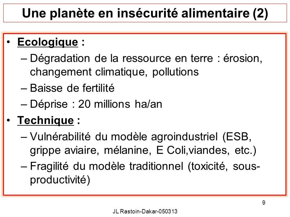 Une planète en insécurité alimentaire (2) Ecologique : –Dégradation de la ressource en terre : érosion, changement climatique, pollutions –Baisse de f