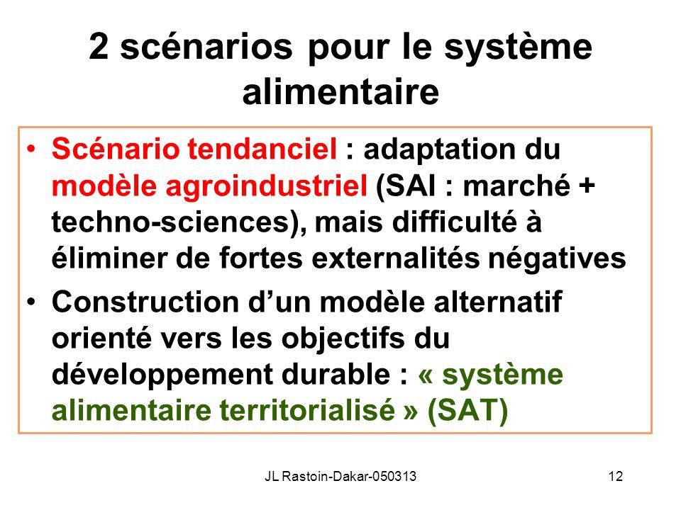 2 scénarios pour le système alimentaire Scénario tendanciel : adaptation du modèle agroindustriel (SAI : marché + techno-sciences), mais difficulté à
