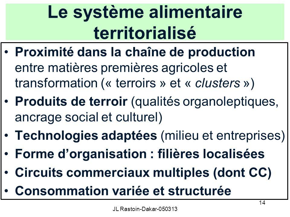 Le système alimentaire territorialisé Proximité dans la chaîne de production entre matières premières agricoles et transformation (« terroirs » et « c