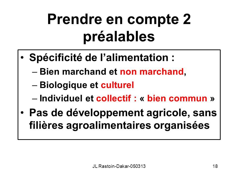 Prendre en compte 2 préalables Spécificité de lalimentation : –Bien marchand et non marchand, –Biologique et culturel –Individuel et collectif : « bie