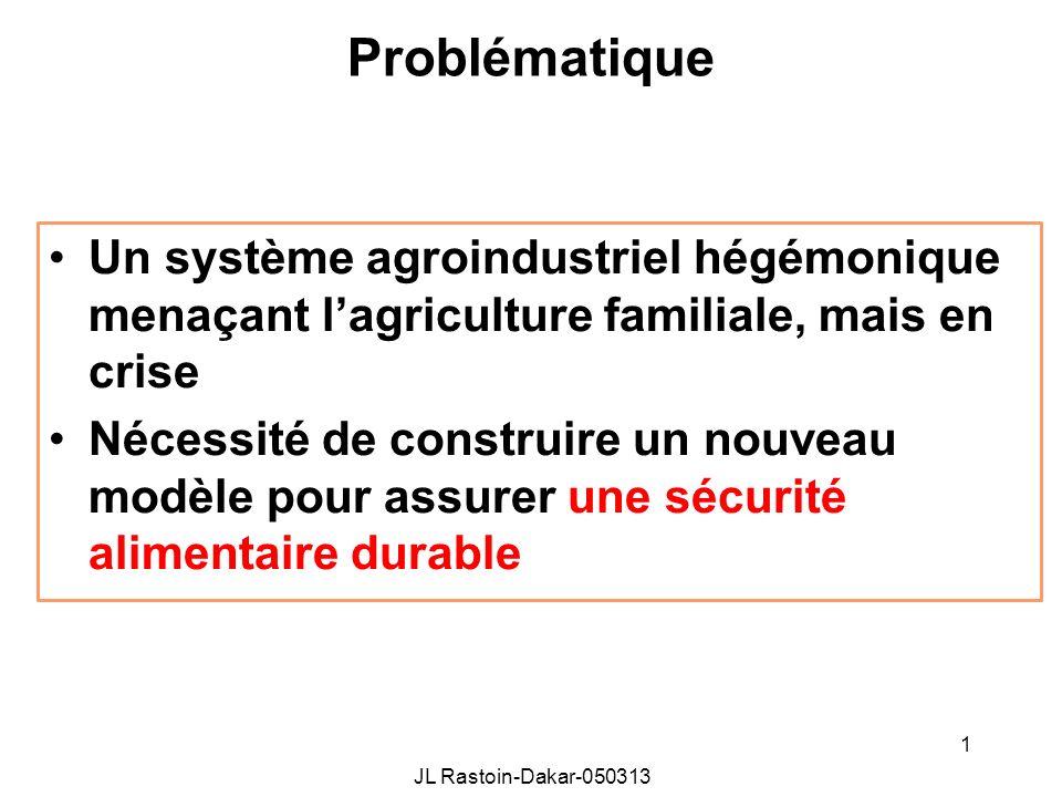 Problématique Un système agroindustriel hégémonique menaçant lagriculture familiale, mais en crise Nécessité de construire un nouveau modèle pour assu